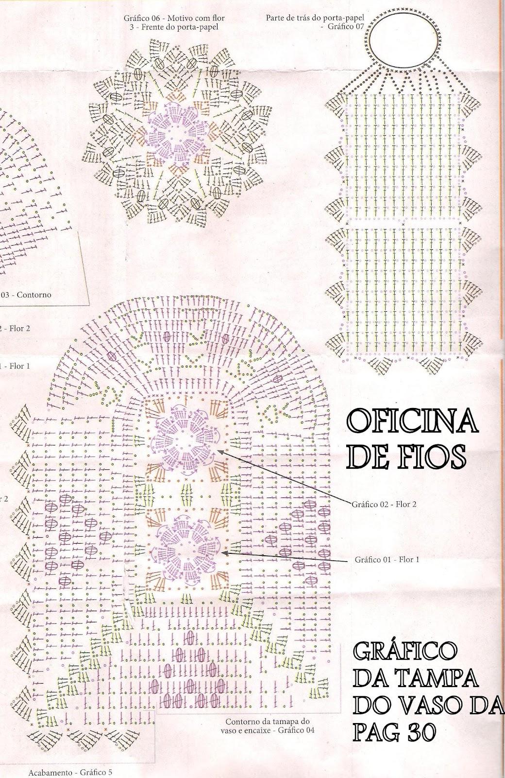 OFICINA DE FIOS