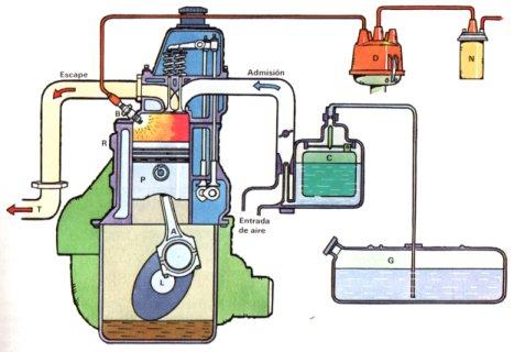 El bote con tapa hermética con la válvula para la gasolina