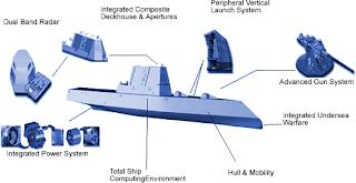 Zumwalt Class Destroyer