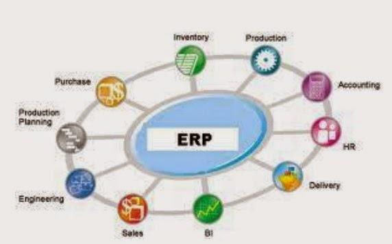 Modul - Modul ERP