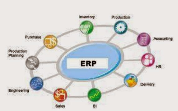 enterprise resource planning dissertations Enterprise resource planning
