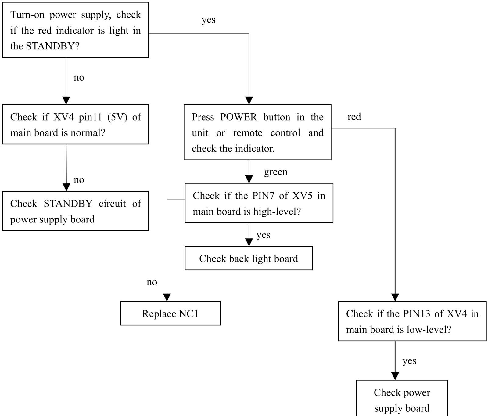Electro Help  Insignia Ns-lcd37hd-09   Xoceco