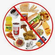 Pantangan Makanan Bagi Penderita Penyakit Asma