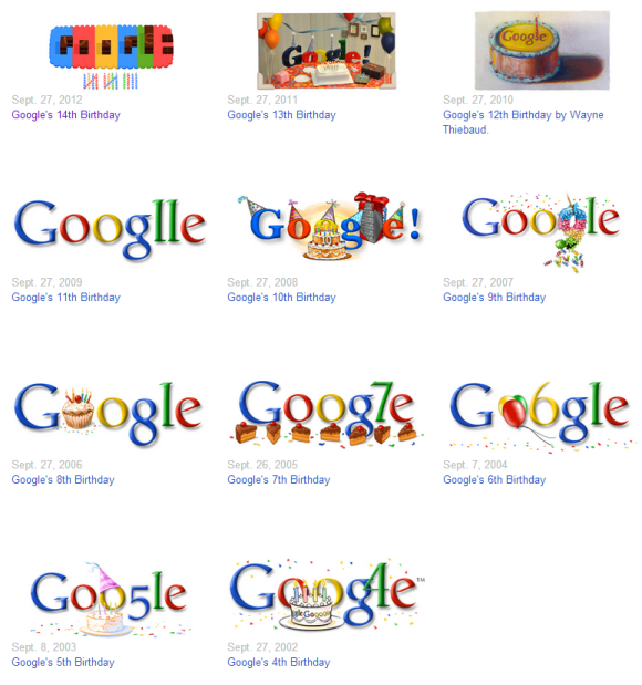 google s 15th birthday easter egg