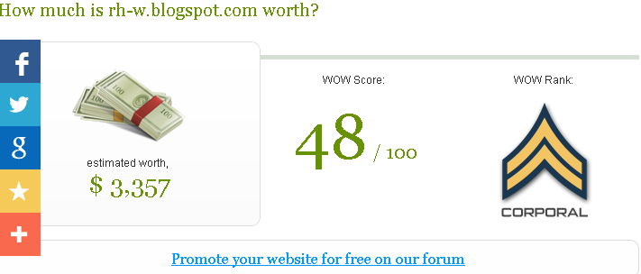 Cara menghitung harga blog