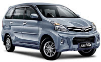Sewa Mobil Di Jakarta Semakin Mudah