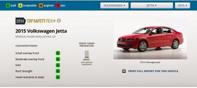 отзывы автовладельцев Джетты-2015