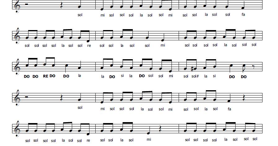 Musica e spartiti gratis per flauto dolce mary poppins - Tavola posizioni flauto traverso ...