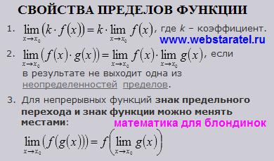 Свойства пределов функции. Предел коэффициента и функции, предел произведения функций, предел сложной функции. Математика для блондинок.