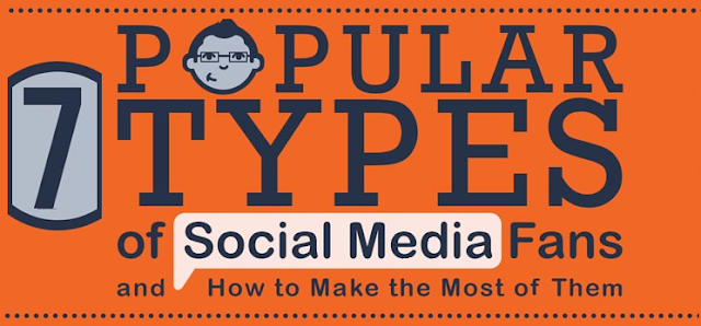 Image: 7 Types Of Popular Fans On Social Media