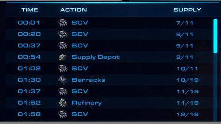 Image Result For Terran Build Orders