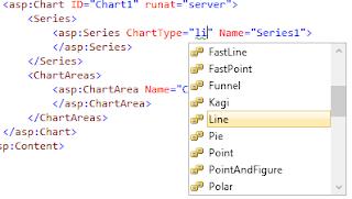 Chart Type MS Chart