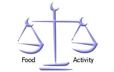 Diet yang tepat untuk orang yang mempunyai berat badan 57kg dan tinggi badan 153cm?