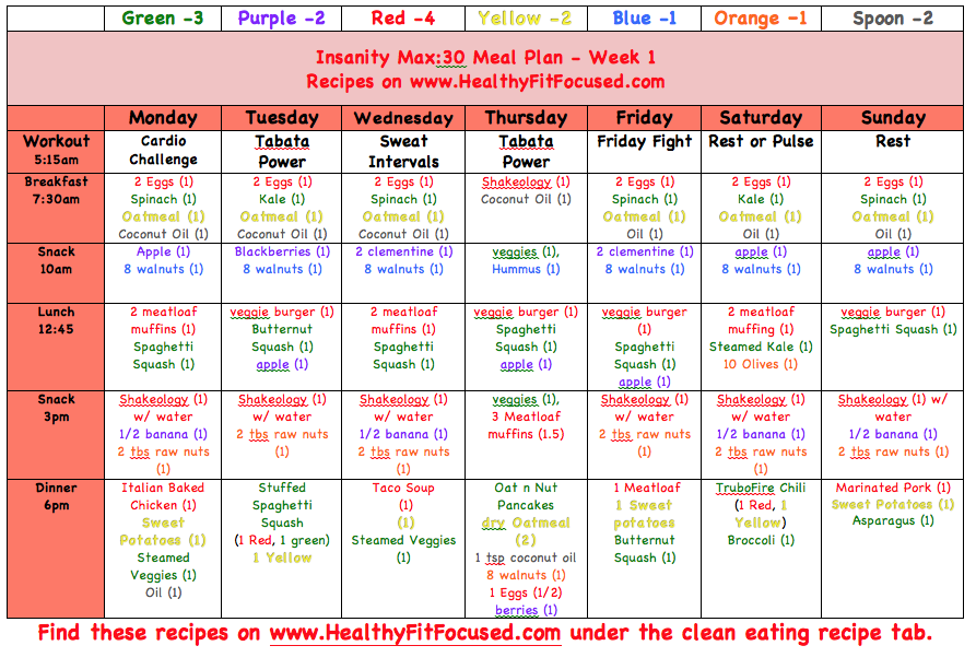 Insanity Max:30 - Week 1 Women's Update and Progress Report and Insanity Max:30 Meal Plan, www.HealthyFitFocused.com