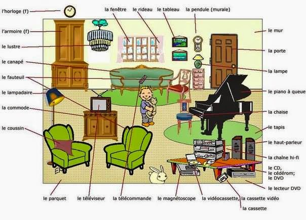 Le fle l 39 alfred ayza la maison la chambre et les meubles - Les meubles de la chambre ...