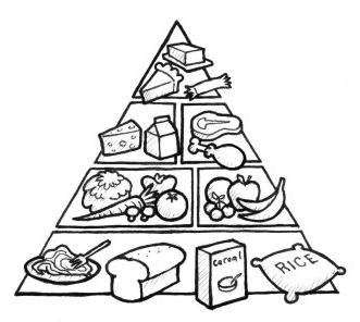 Menta m s chocolate recursos y actividades para - Piramide alimenticia para colorear ...