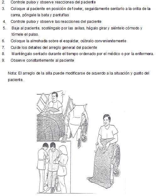 Baño General En Cama Del Paciente: DE ENFERMERIA: Traslado del paciente de la cama a silla de ruedas