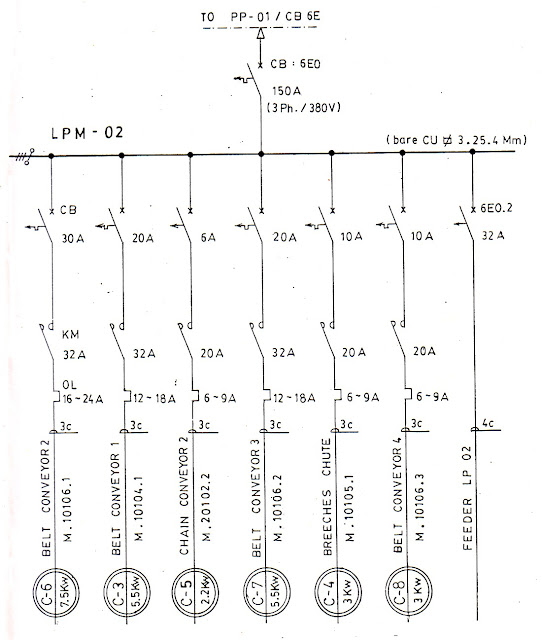 ... Line Wiring Diagram | Free Image About Wiring Diagram And Schematic
