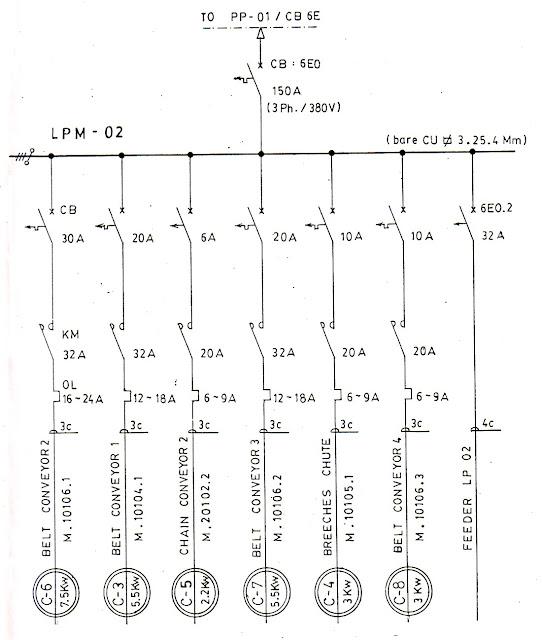 Blog Teknik  U0026 Vokasi  Aplikasi Kontrol Motor Listrik Secara Elektromagnetik Pada Pabrik  2