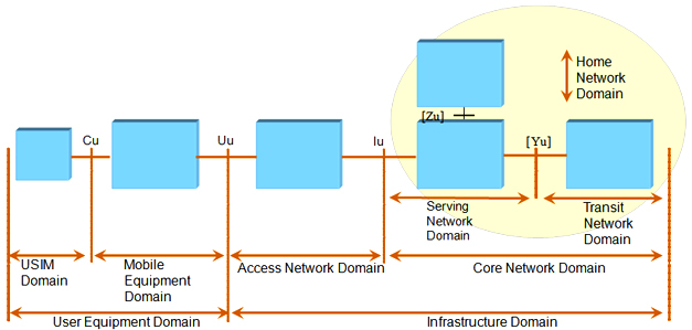 an analysis of switched multi megabit data service in telecommunications With ameritech michigan to provide frame relay service, switched multi-megabit data service, asynchron- ous transfer mode service, high speed access services, and other data and private line services.