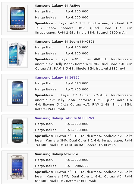 daftar harga samsung galaxy terbaru all software