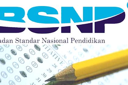 Kisi-Kisi Ujian Nasional untuk Tahun Pelajaran 2014-2015