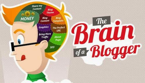 Nge-Blog Bisa Buat Kamu Ahli, Kaya dan Jauh Lebih Pintar