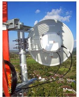 antena microwave