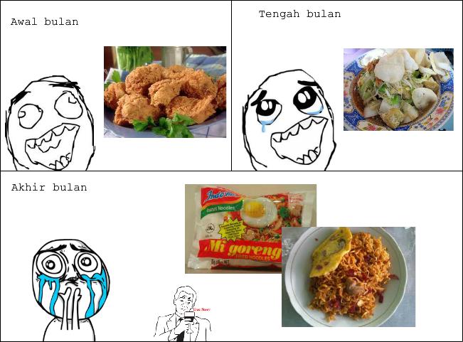 Meme Comic Anak Kost Menu Makanan Anak Kost