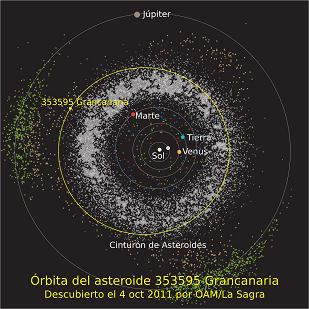 Asteroide 353595 Grancanaria
