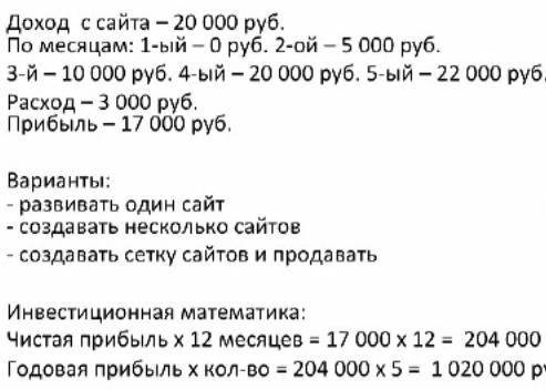 стратегия монетизации