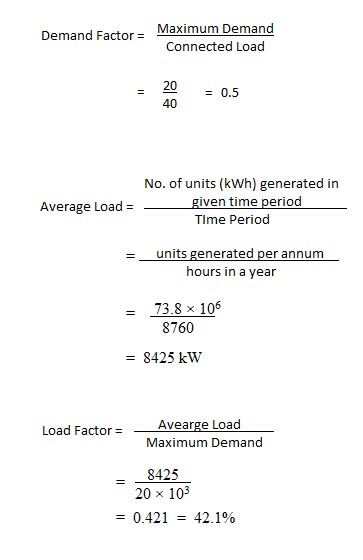 demand factor, average load, load factor