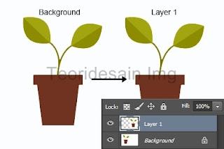Seleksi dan Copy dengan Photoshop 3