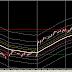 Trading System for metatrader 4 platform