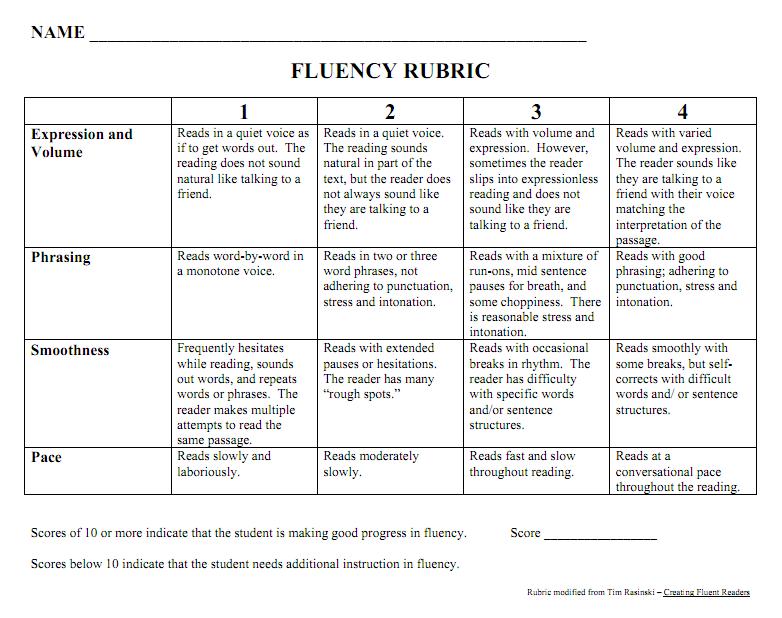 Rasinski Fluency Rubric here