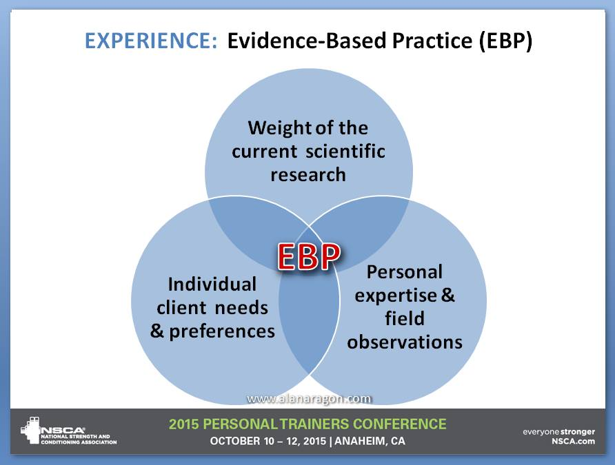 a personal experience with evidence based practicing This workshop is aimed at all health care professionals who already have some knowledge of critical appraisal and experience in the practice of evidence-based.