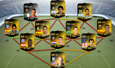 how to get fifa 14 coins free ps3