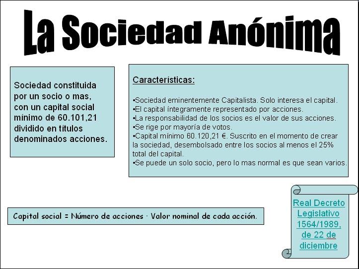 ejemplos sociedad anonima: