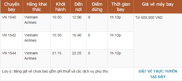 giá vé máy bay Huế đi Hà Nội
