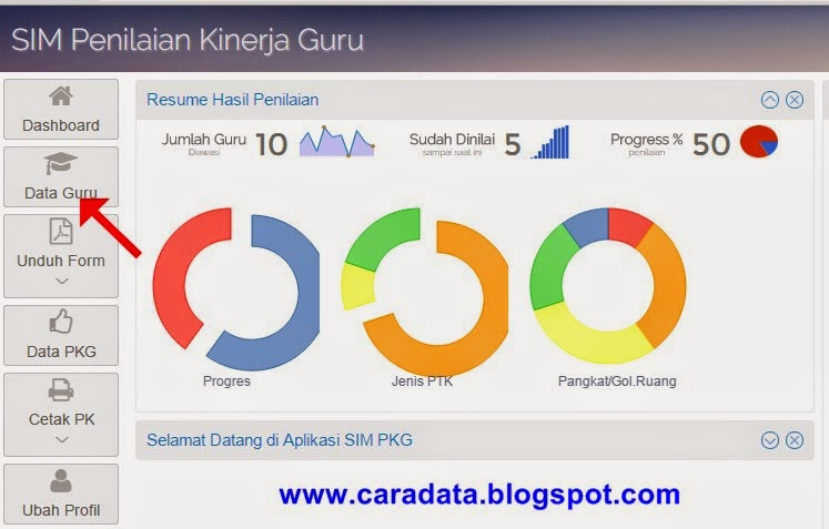 Cara Input Nilai PKG di Aplikasi SIM Penilaian Kinerja Guru Versi Dapodik 2015
