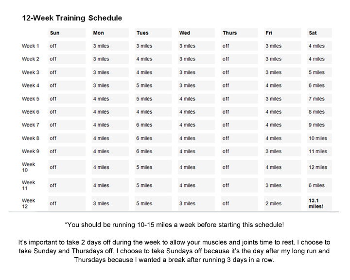 plan to follow the schedule that I have created below to help ...