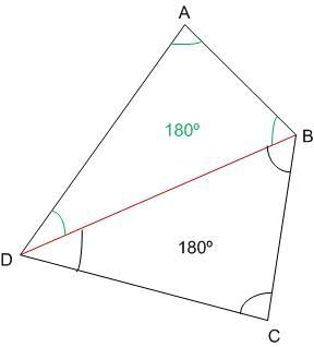 הוכחת משפט בגיאומטריה: סכום זוויות במרובע הוא 360 מעלות