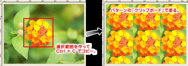 GIMP2の使い方 | パターン塗り③