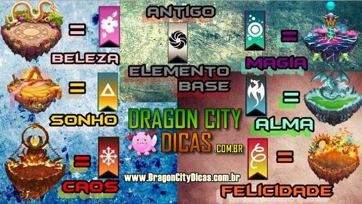 Novos Elementos no Dragon City! - Dragon City Dicas - Cruzamentos