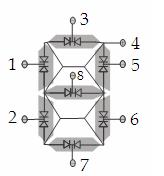 Seven Segment