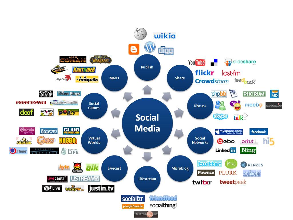 empresa de medios:
