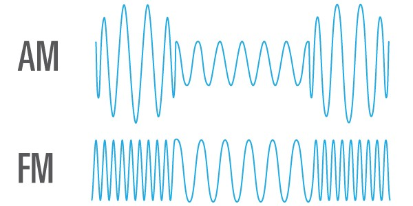 how to use arduino am waves