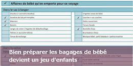 Checklist bagages de bébé à télécharger