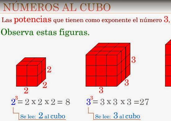 http://www3.gobiernodecanarias.org/medusa/eltanquematematico/laspotencias/cubo/cubos_p.html