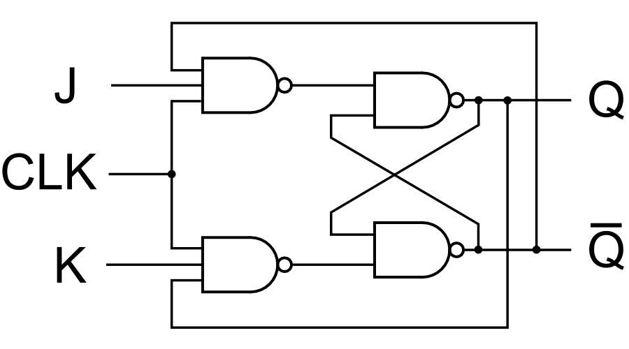 circuit diagram of jk flip flop using nand gate  juanribon, wiring diagram